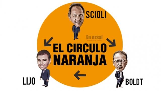 Los jugadores clave: Daniel Scioli, Ariel Lijo y Guillermo Gabella.
