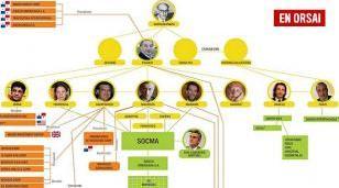El bloque de diputados del FPV-PJ denunció 40 posibles casos de conflictos de intereses