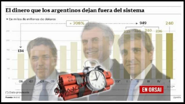 Clarin admite que la inversión internacional refleja el peor saldo de los últimos 9 años