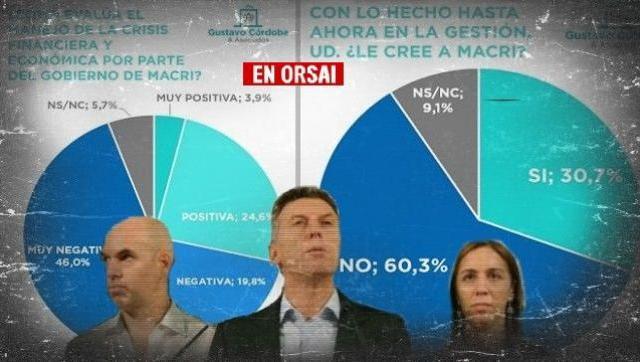 Gustavo Córdoba & Asociados: