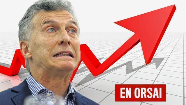 El riesgo país sigue escalando y Macri se toma vacaciones