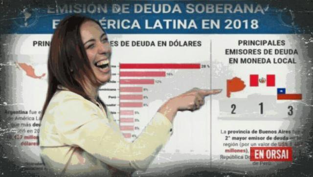 Vidal emitió más deuda que Chile, la Provincia es el segundo emisor de bonos de América Latina