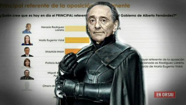 Desde Clarín están ordenando a la oposición. ¿quién es el elegido de Magnetto?