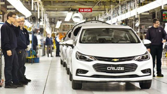 General Motors: