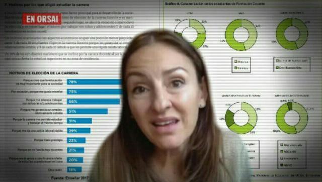 Los datos duros que desmienten a la ministra Soledad Acuña
