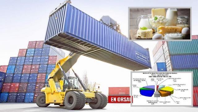 Santa Fe lidera las exportaciones de lácteos en Argentina