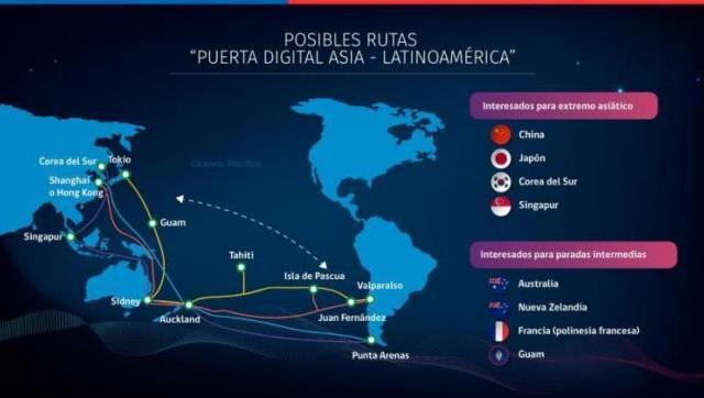 La Ruta de la Seda Digital: la gran apuesta del gobierno chino para 2021