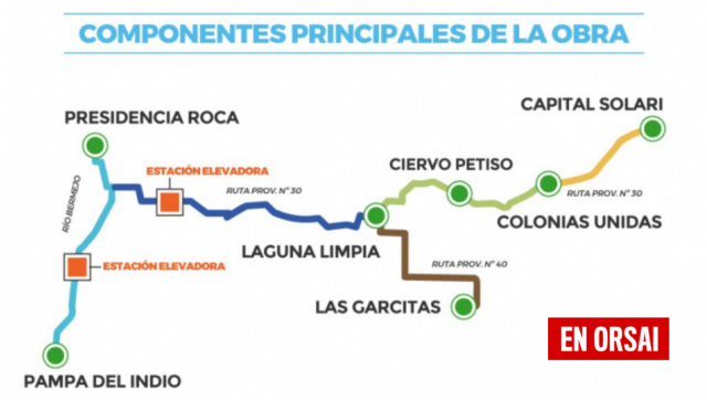 Acueducto para siete localidades: Nación llama a licitación para construir conexiones domiciliarias para más de 8.000 familias
