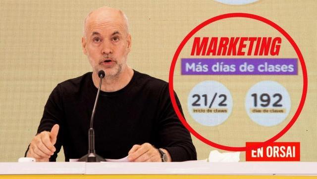 Nuevamente el marketing electoral y el falso interés por la educación de Larreta y Acuña